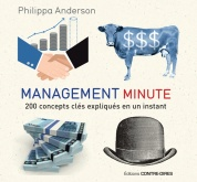Management minute